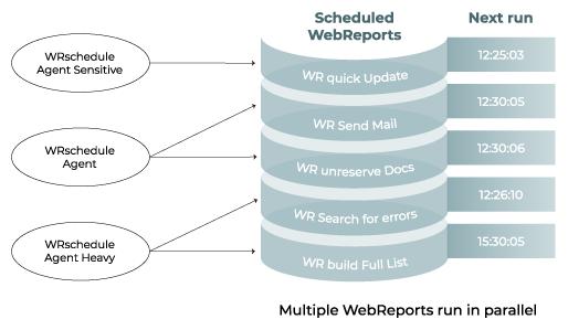 ravenblack-diagram-multiple-webreports-run-in-parallel-white-bg